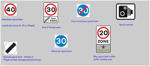 speed road signs