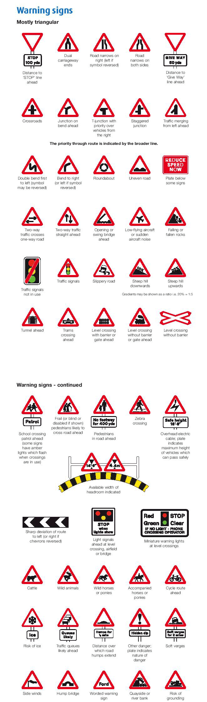 uk driving warning signs british
